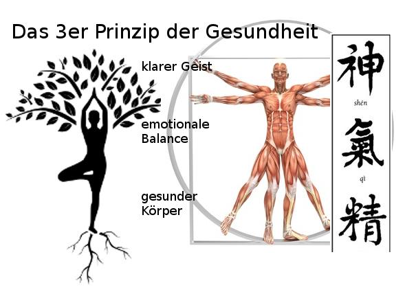 Informationen zur Naturheilkunde - Heilpraktiker aus Bremen