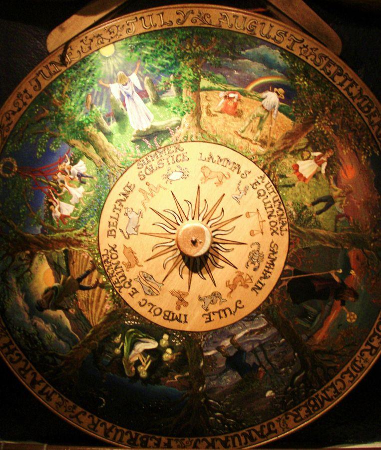 Wicca Jahreskreis